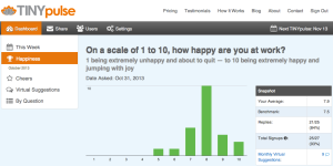 TinyPulse Happiness metric