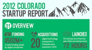 Colorado-Report-2