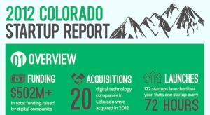 Colorado-Report-2