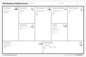 picture_business_model_canvas