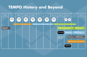 TEMPO timeline
