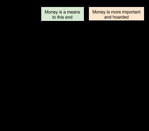 Deterministic vs Probabilistic