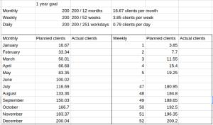 clients-aquisition