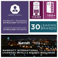 Marriott-Annoucement-Collage